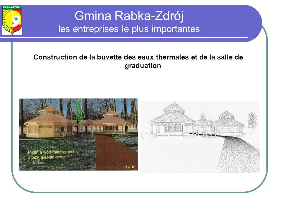 Gmina Rabka-Zdrój les entreprises le plus importantes Construction de la buvette des eaux thermales et de la salle de graduation