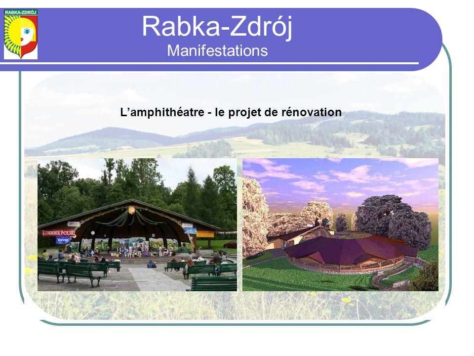 Lamphithéatre - le projet de rénovation Rabka-Zdrój Manifestations