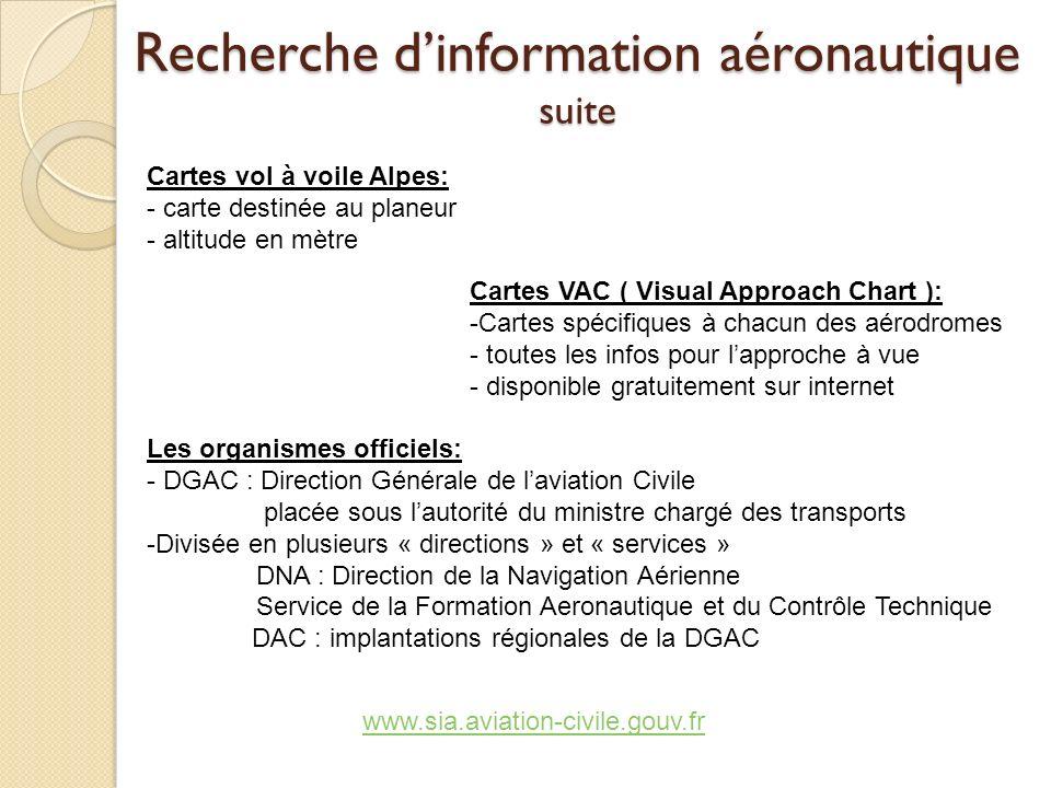 Recherche dinformation aéronautique suite Cartes vol à voile Alpes: - carte destinée au planeur - altitude en mètre Cartes VAC ( Visual Approach Chart