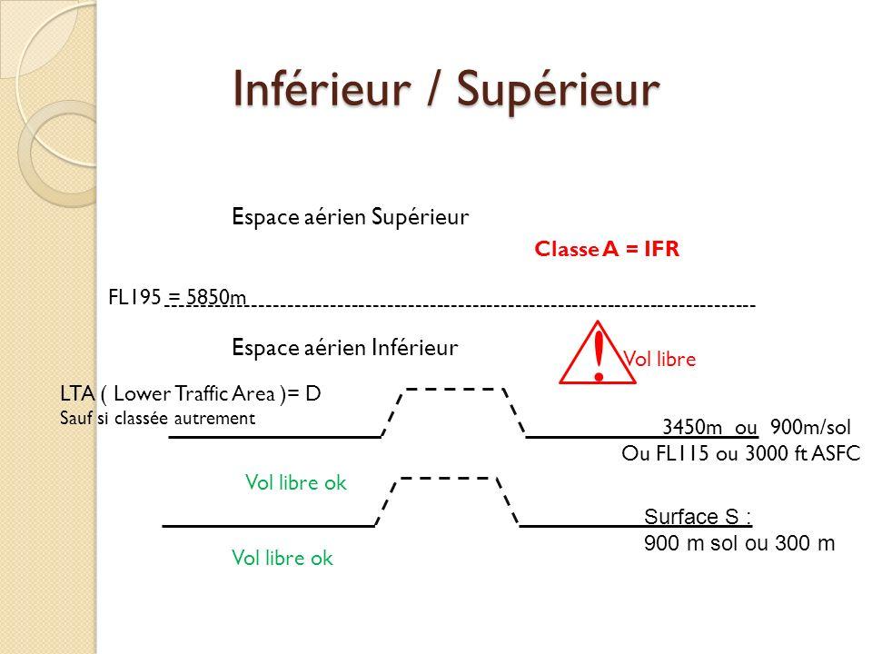 Inférieur / Supérieur ----------------------------------------------------------------------------------- FL195 = 5850m Classe A = IFR LTA ( Lower Tra