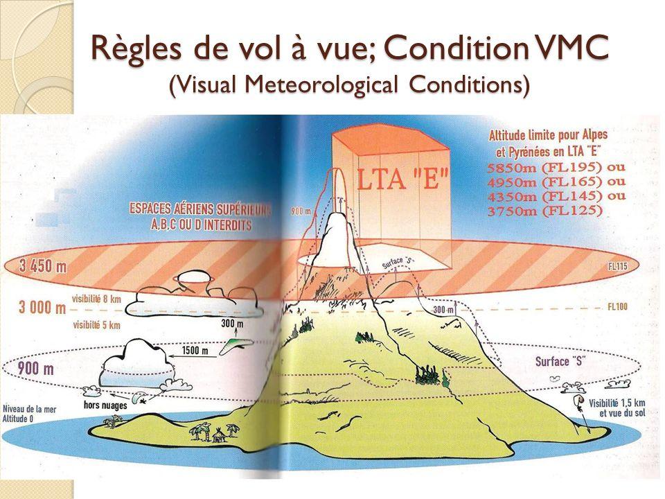 Pour info… AirWay : Couloir aérien Navigation «en route » Control Region : - ex: aérodrome - Classée A B C D E - depuis le sol - > 50km horizontalement Terminal Aera: -Classée A B C D E - > 50km horizontalement - depuis une certaine hauteur jusquà une autre