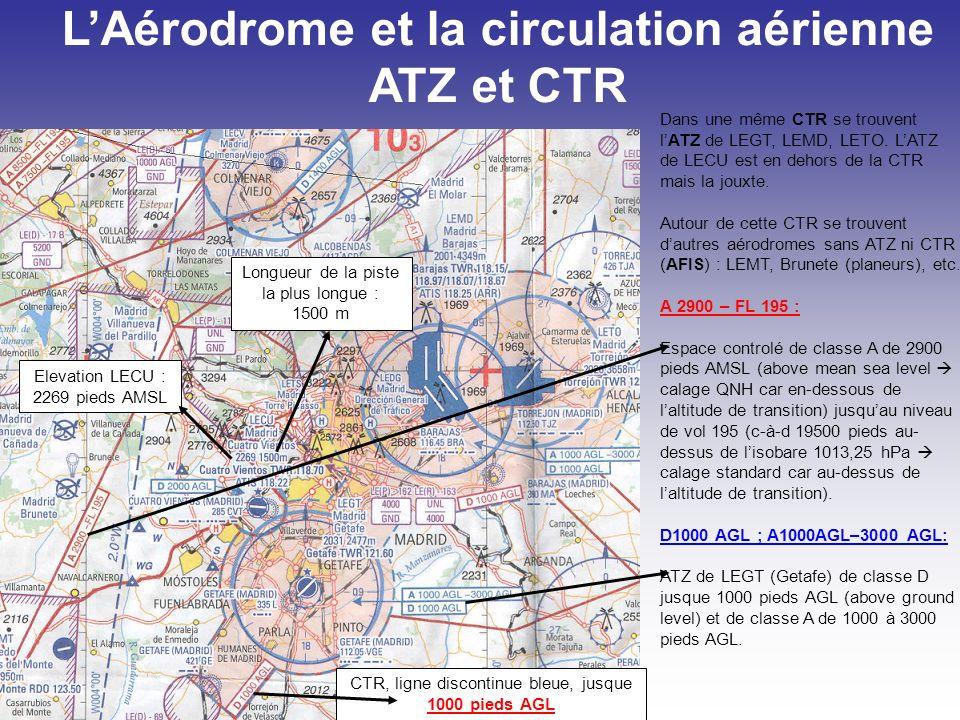 LAérodrome et la circulation aérienne ATZ et CTR Dans une même CTR se trouvent lATZ de LEGT, LEMD, LETO. LATZ de LECU est en dehors de la CTR mais la