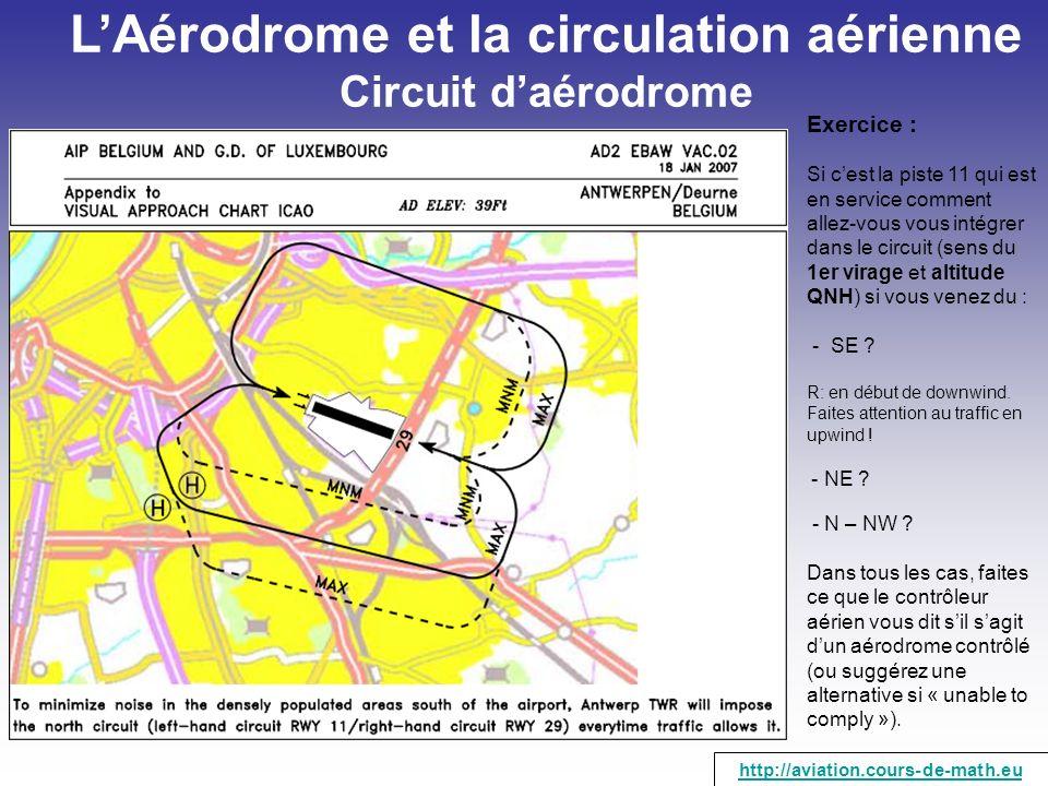 LAérodrome et la circulation aérienne Circuit daérodrome Exercice : Si cest la piste 11 qui est en service comment allez-vous vous intégrer dans le ci