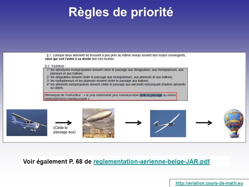 Règles de priorité Voir également P. 68 de reglementation-aerienne-belge-JAR.pdfreglementation-aerienne-belge-JAR.pdf http://aviation.cours-de-math.eu