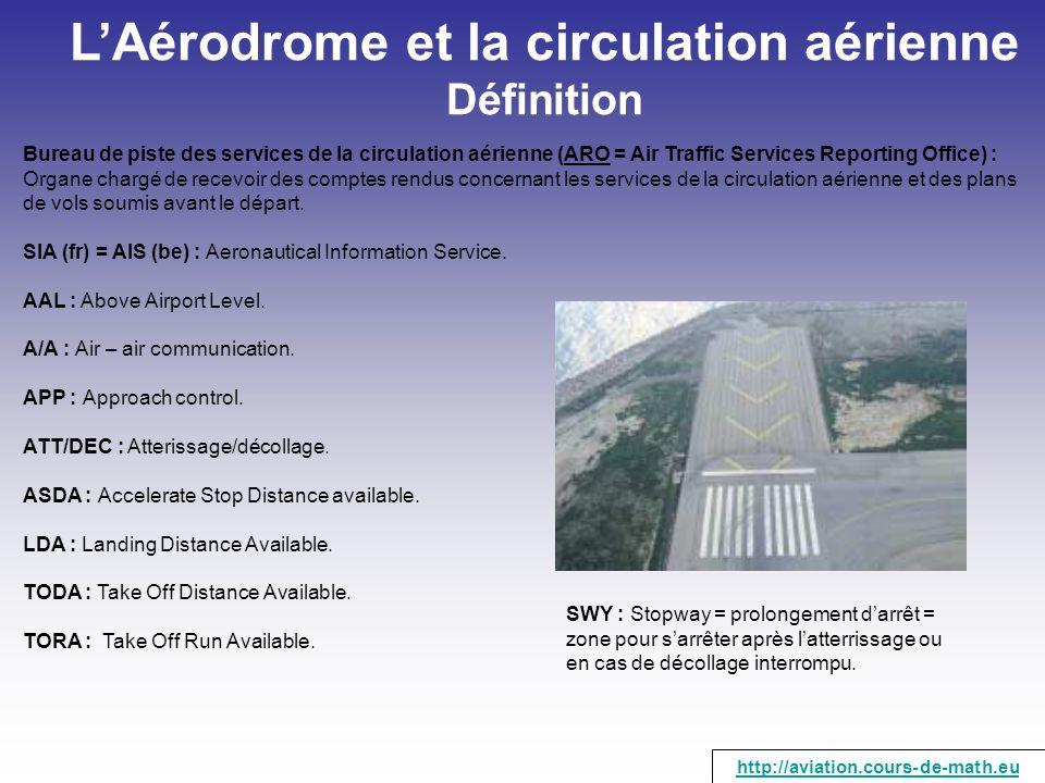 LAérodrome et la circulation aérienne Définition Bureau de piste des services de la circulation aérienne (ARO = Air Traffic Services Reporting Office)