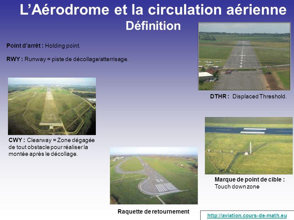 LAérodrome et la circulation aérienne Définition Point darrêt : Holding point. RWY : Runway = piste de décollage/atterrisage. CWY : Clearway = Zone dé