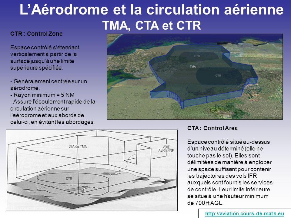 LAérodrome et la circulation aérienne TMA, CTA et CTR CTR : Control Zone Espace contrôlé sétendant verticalement à partir de la surface jusquà une lim