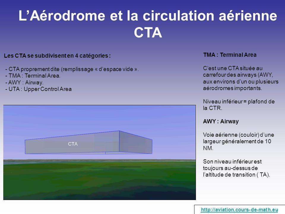 LAérodrome et la circulation aérienne CTA Les CTA se subdivisent en 4 catégories : - CTA proprement dite (remplissage « despace vide ». - TMA : Termin
