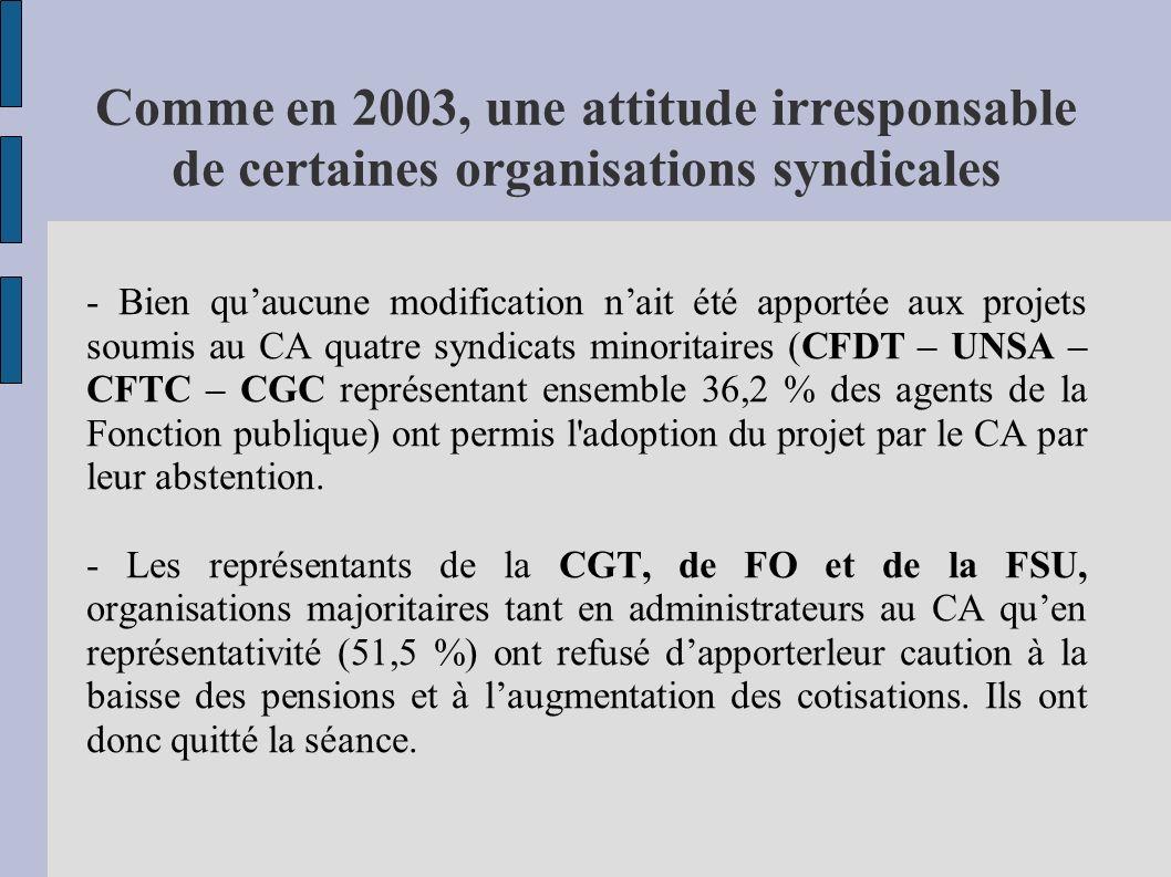 Comme en 2003, une attitude irresponsable de certaines organisations syndicales - Bien quaucune modification nait été apportée aux projets soumis au C