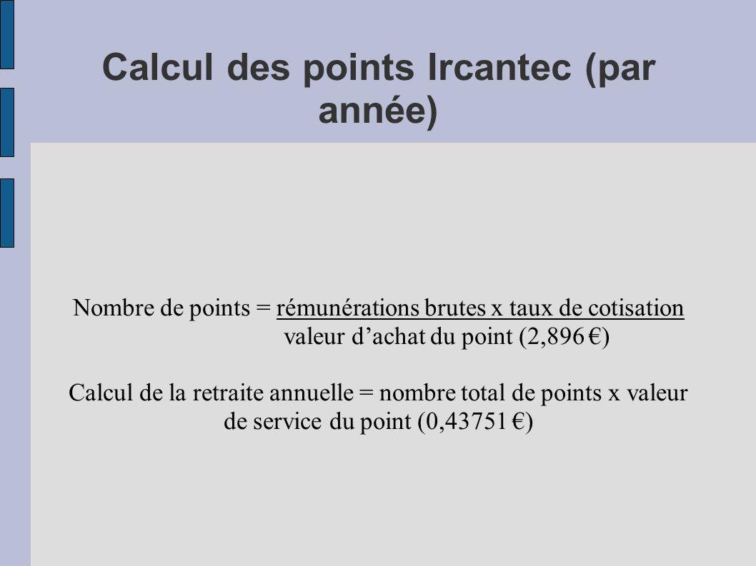 Calcul des points Ircantec (par année) Nombre de points = rémunérations brutes x taux de cotisation valeur dachat du point (2,896 ) Calcul de la retra