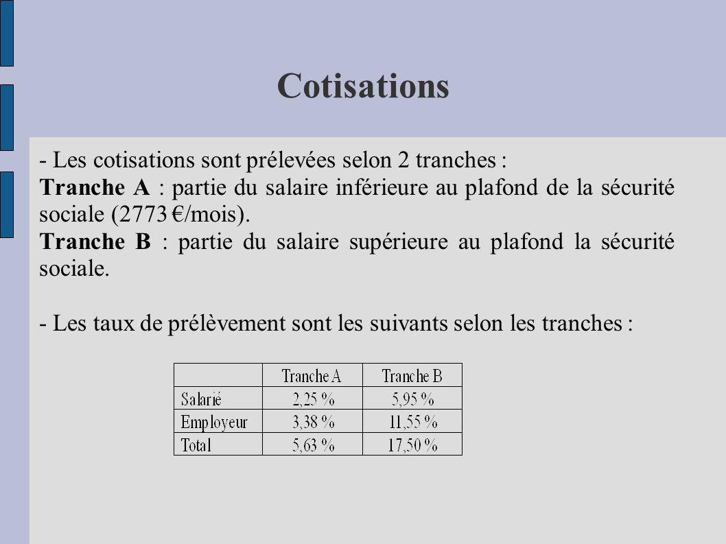 Cotisations - Les cotisations sont prélevées selon 2 tranches : Tranche A : partie du salaire inférieure au plafond de la sécurité sociale (2773 /mois