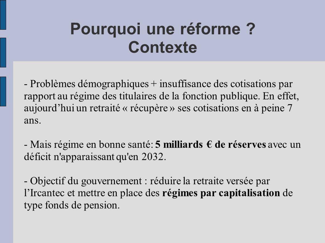 Pourquoi une réforme ? Contexte - Problèmes démographiques + insuffisance des cotisations par rapport au régime des titulaires de la fonction publique