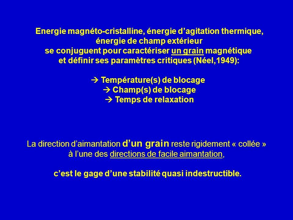 Energie magnéto-cristalline, énergie dagitation thermique, énergie de champ extérieur se conjuguent pour caractériser un grain magnétique et définir s
