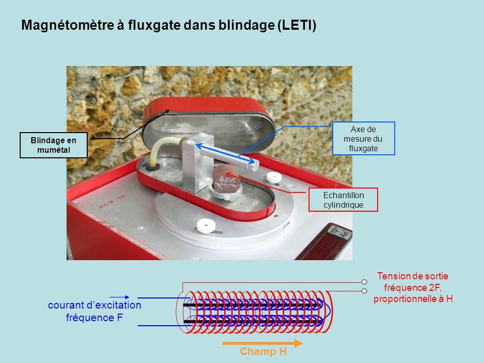 courant dexcitation fréquence F Magnétomètre à fluxgate dans blindage (LETI) Blindage en mumétal Echantillon cylindrique Axe de mesure du fluxgate Cha