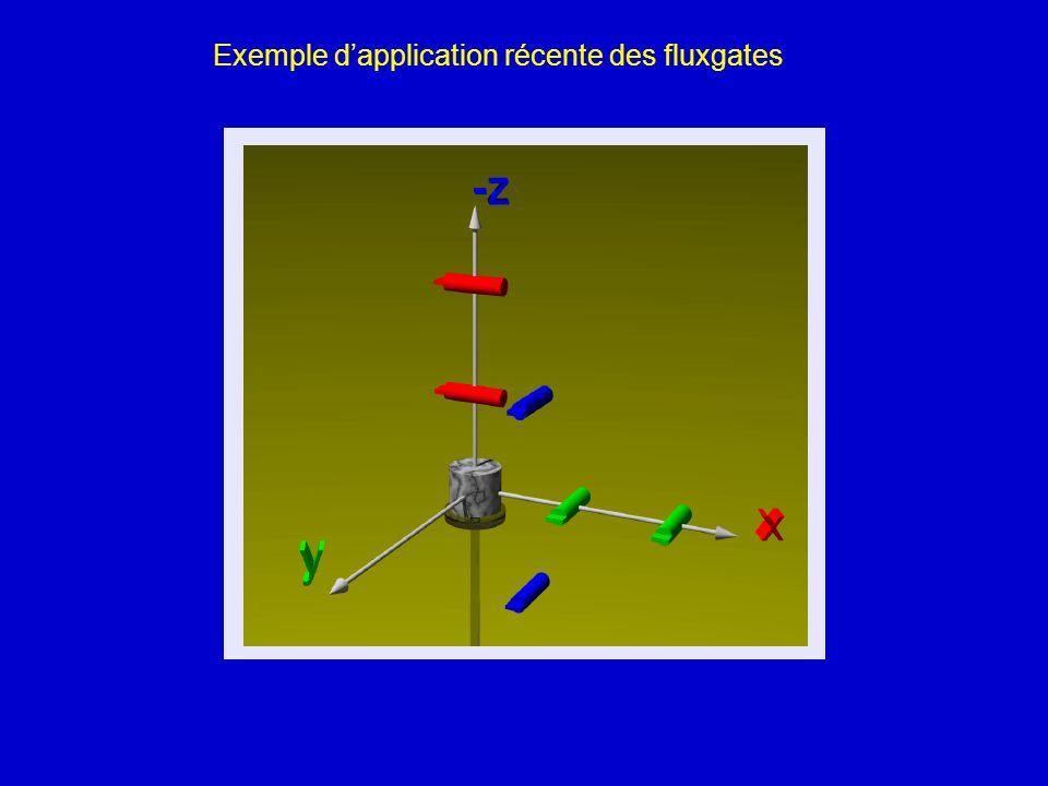 Exemple dapplication récente des fluxgates