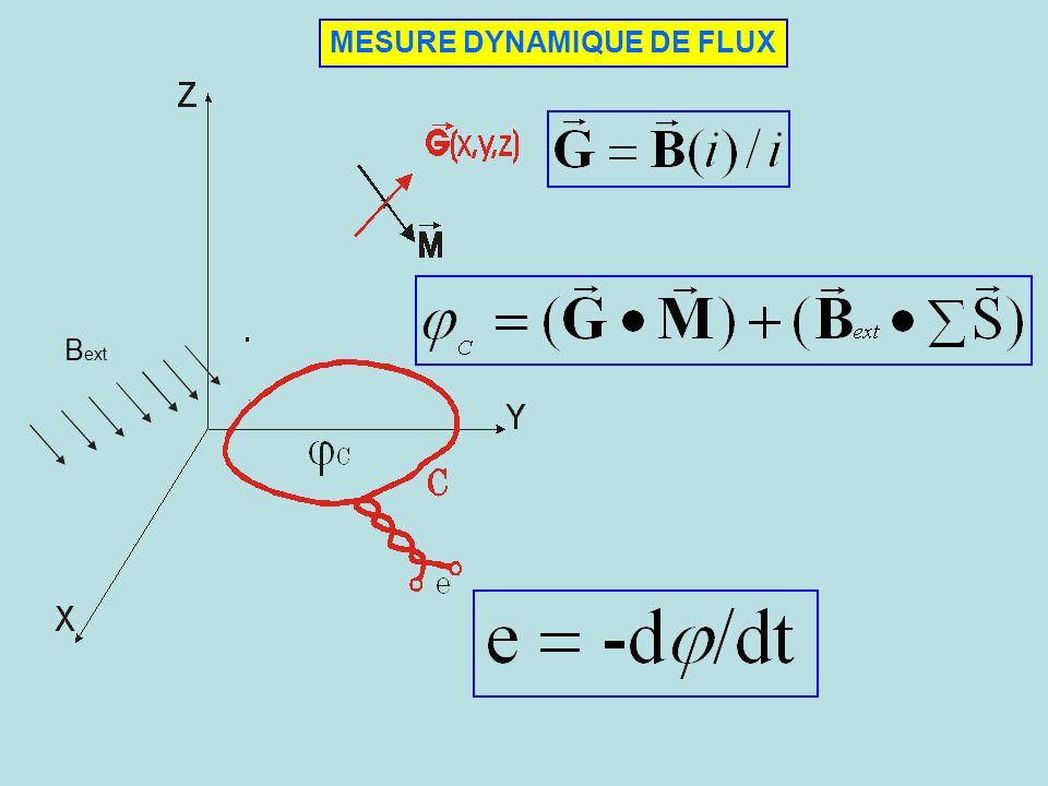 B ext MESURE DYNAMIQUE DE FLUX