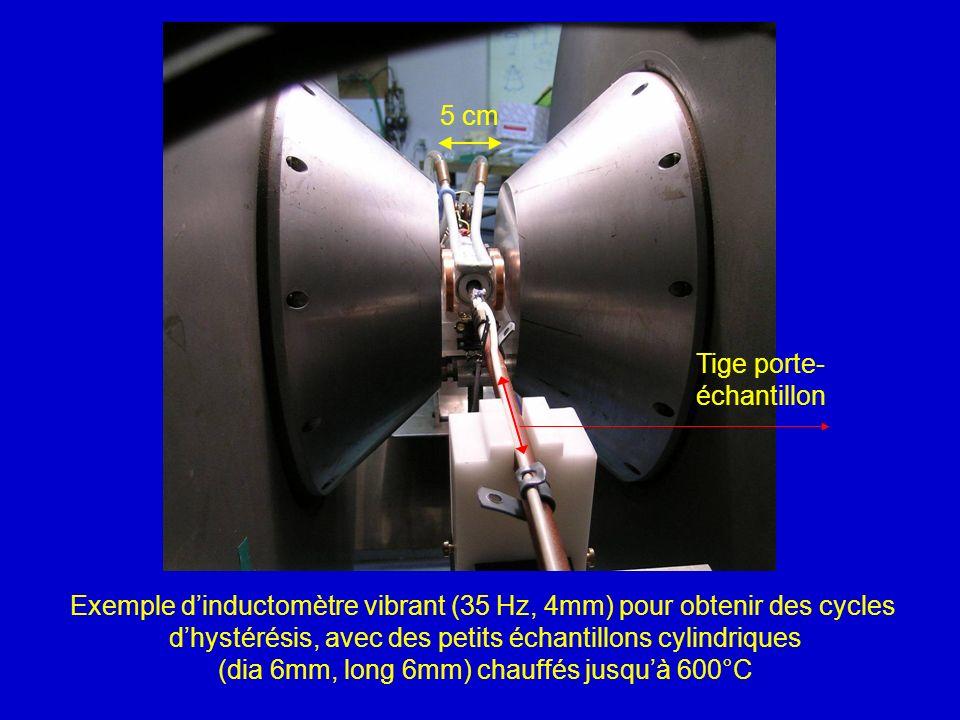 5 cm Exemple dinductomètre vibrant (35 Hz, 4mm) pour obtenir des cycles dhystérésis, avec des petits échantillons cylindriques (dia 6mm, long 6mm) cha