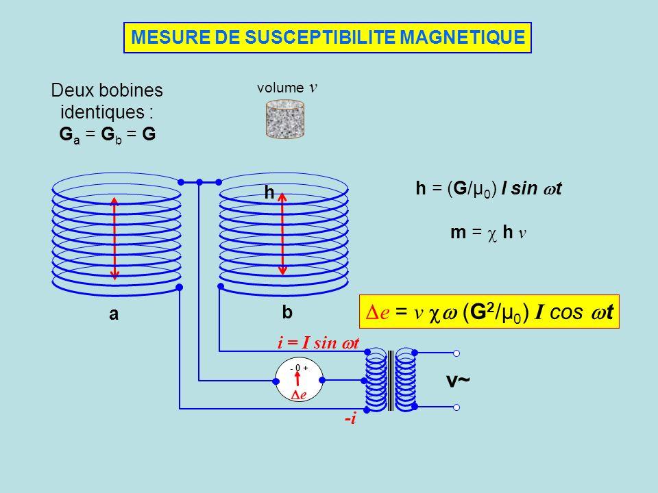 MESURE DE SUSCEPTIBILITE MAGNETIQUE v~ - 0 + m = h v h a b Deux bobines identiques : G a = G b = G i = I sin t -i h = (G/µ 0 ) I sin t e volume v e =
