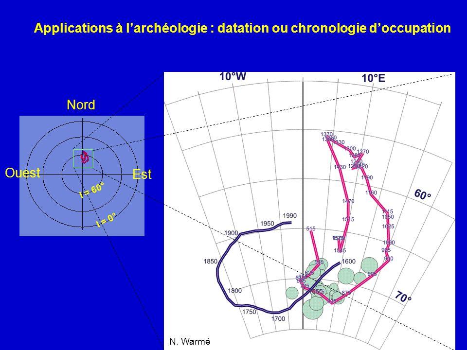 Applications à larchéologie : datation ou chronologie doccupation Nord I = 0° I = 60° Est Ouest N. Warmé