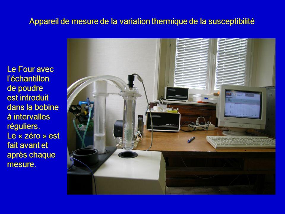 Appareil de mesure de la variation thermique de la susceptibilité Le Four avec léchantillon de poudre est introduit dans la bobine à intervalles régul