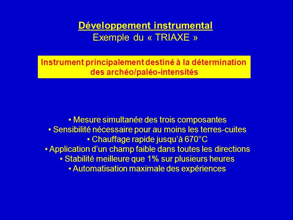 Développement instrumental Exemple du « TRIAXE » Instrument principalement destiné à la détermination des archéo/paléo-intensités Mesure simultanée de