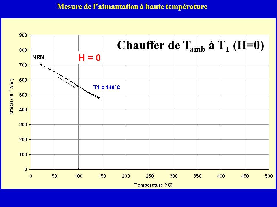 Mesure de laimantation à haute température Chauffer de T amb à T 1 (H=0)