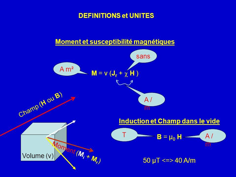 Moment et susceptibilité magnétiques M = v (J r + H ) DEFINITIONS et UNITES Volume (v) Induction et Champ dans le vide B = µ 0 H 50 µT 40 A/m Champ (H