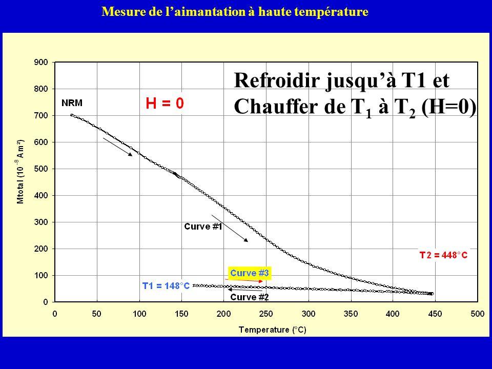 Refroidir jusquà T1 et Chauffer de T 1 à T 2 (H=0) Mesure de laimantation à haute température