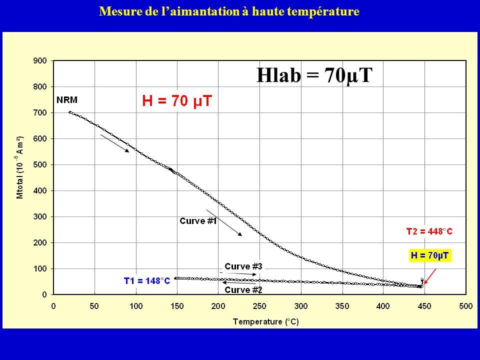 Hlab = 70µT Mesure de laimantation à haute température