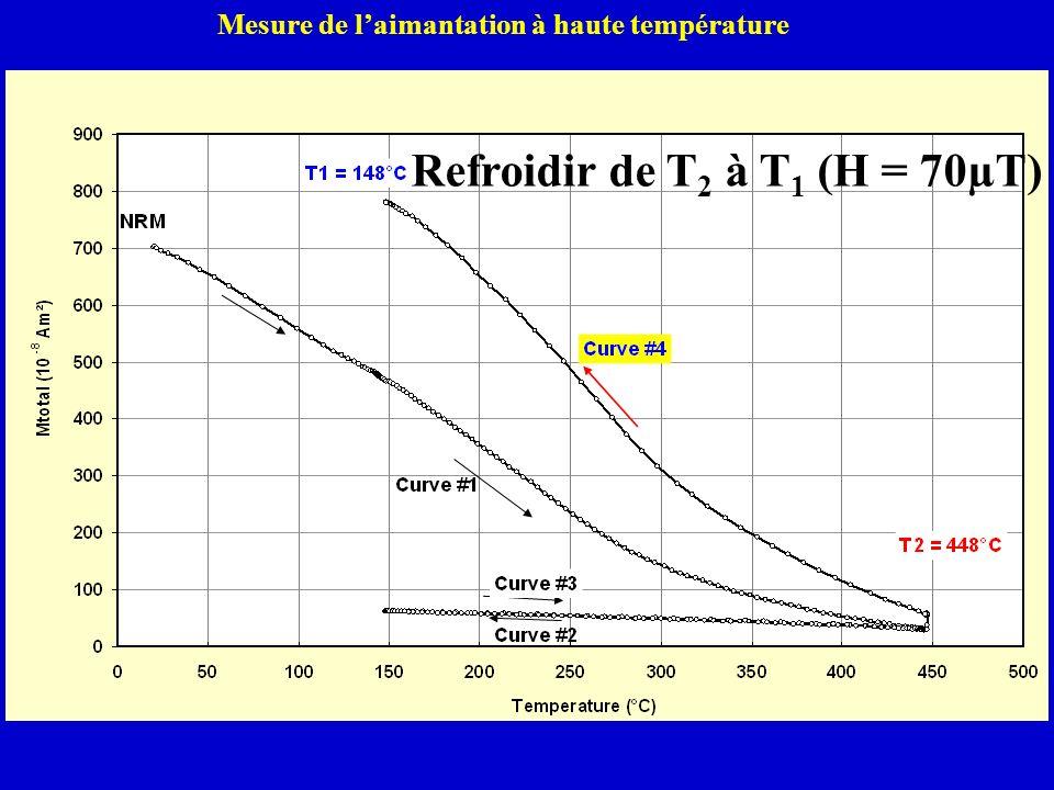 Refroidir de T 2 à T 1 (H = 70µT) Mesure de laimantation à haute température