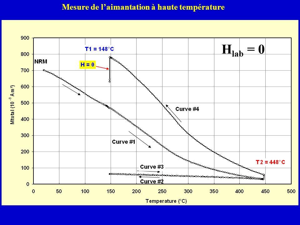 H lab = 0 Mesure de laimantation à haute température