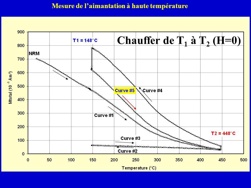 Chauffer de T 1 à T 2 (H=0) Mesure de laimantation à haute température
