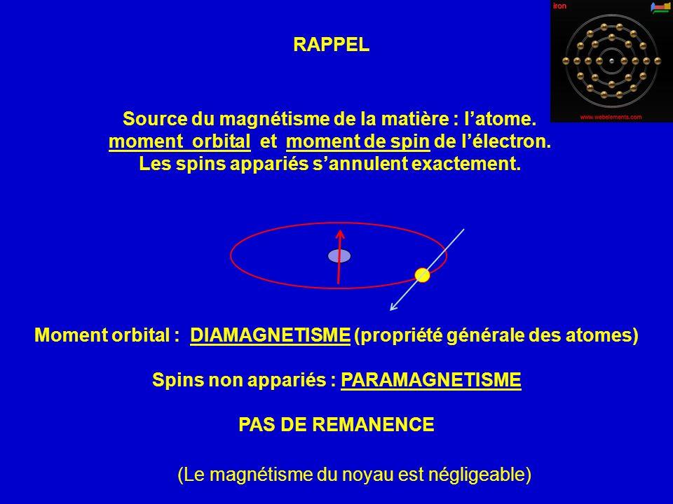 Source du magnétisme de la matière : latome. moment orbital et moment de spin de lélectron. Les spins appariés sannulent exactement. RAPPEL (Le magnét