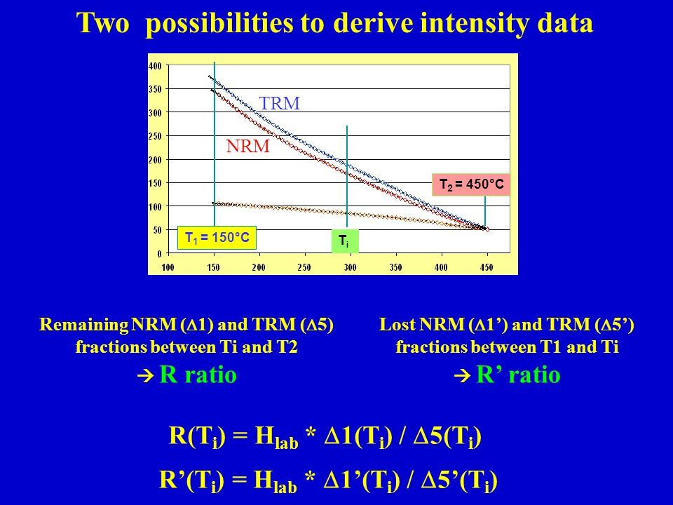 R(T i ) = H lab * 1(T i ) / 5(T i ) Remaining NRM ( 1) and TRM ( 5) fractions between Ti and T2 R ratio Lost NRM ( 1) and TRM ( 5) fractions between T
