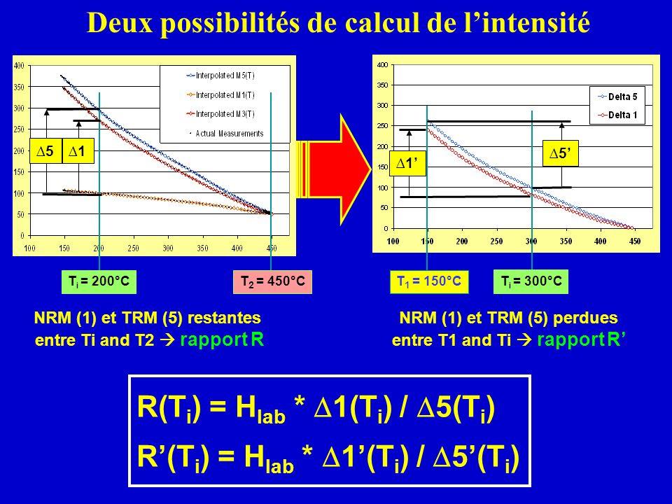R(T i ) = H lab * 1(T i ) / 5(T i ) 1 T i = 300°C T 1 = 150°C 5 T 2 = 450°CT i = 200°C 51 NRM (1) et TRM (5) restantes entre Ti and T2 rapport R NRM (