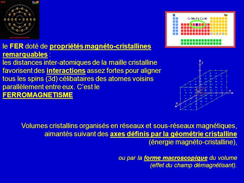 Cr Mn Fe Co Ni H He le FER doté de propriétés magnéto-cristallines remarquables : les distances inter-atomiques de la maille cristalline favorisent de