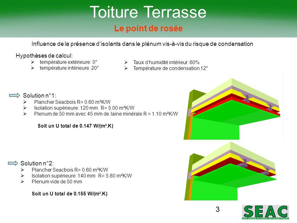 3 Solution n°1: Plancher Seacbois R= 0.60 m²K/W Isolation supérieure: 120 mm R= 5.00 m²K/W Plenum de 50 mm avec 45 mm de laine minérale R = 1.10 m²K/W
