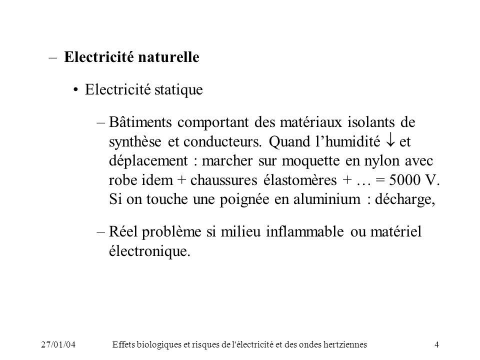 27/01/04Effets biologiques et risques de l électricité et des ondes hertziennes5 Foudre –40 kA en 10 à 50 s = 11 morts/an sur environ 30 personnes touchées (travailleurs sur toit ou près dengins de grande hauteur).