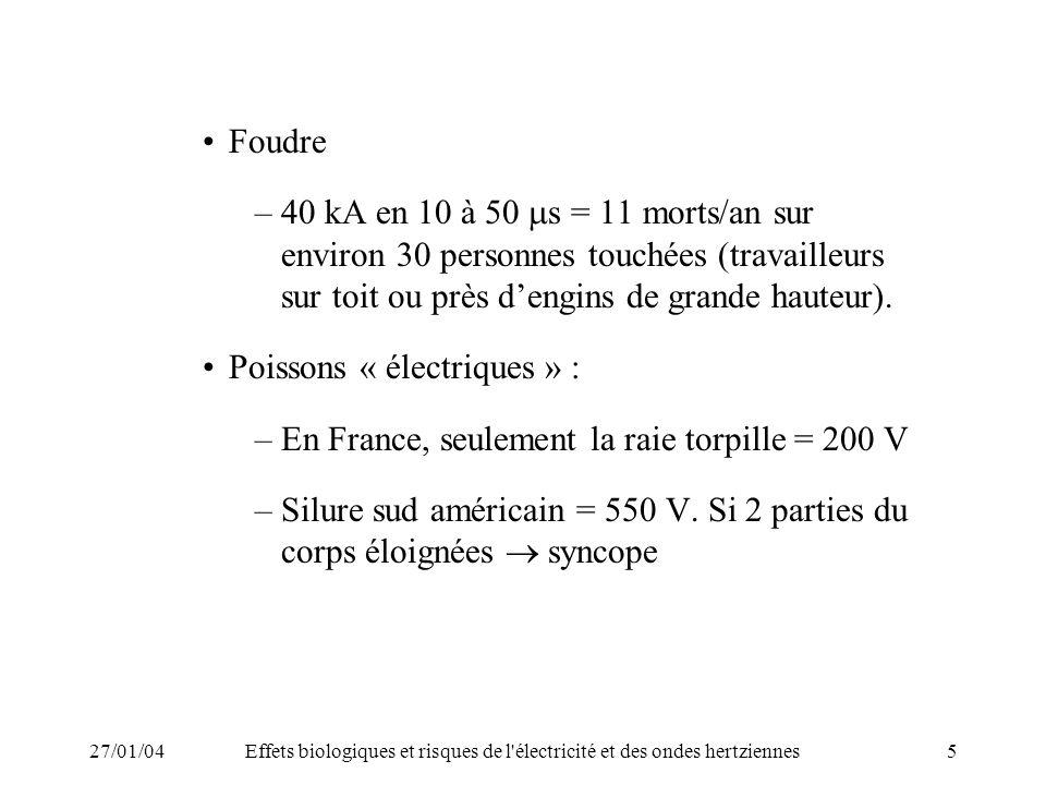 27/01/04Effets biologiques et risques de l électricité et des ondes hertziennes16 –Evolution Basse tension : palpitations, hypothermie, angor voire infarctus ECG : TS, ES, F, FA.