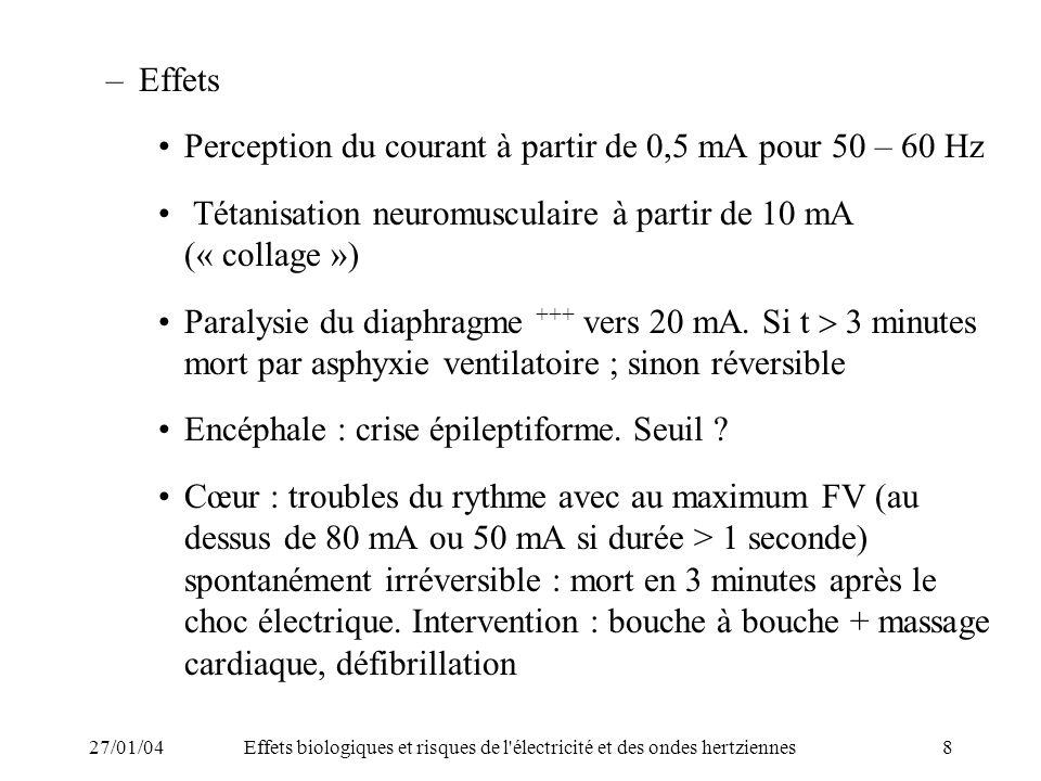 27/01/04Effets biologiques et risques de l électricité et des ondes hertziennes9 En HT : brûlures toujours graves car externes + internes Au-delà de 1000 V : rupture diélectrique de la peau Z corps 650 au lieu de 1000 à 2000 pour 220 V En haute fréquence (aéronefs 400 Hz).