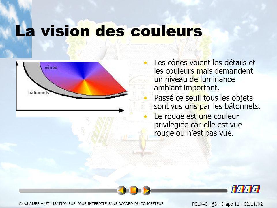 FCL040 - §3 - Diapo 11 - 02/11/02 © A.KAISER – UTILISATION PUBLIQUE INTERDITE SANS ACCORD DU CONCEPTEUR La vision des couleurs Les cônes voient les dé