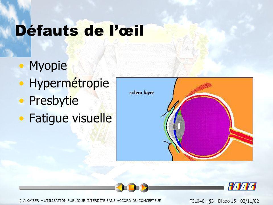 FCL040 - §3 - Diapo 15 - 02/11/02 © A.KAISER – UTILISATION PUBLIQUE INTERDITE SANS ACCORD DU CONCEPTEUR Défauts de lœil Myopie Hypermétropie Presbytie