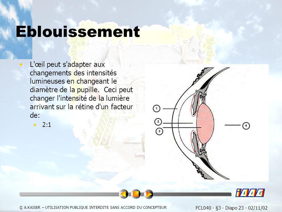 FCL040 - §3 - Diapo 23 - 02/11/02 © A.KAISER – UTILISATION PUBLIQUE INTERDITE SANS ACCORD DU CONCEPTEUR Eblouissement L'œil peut s'adapter aux changem