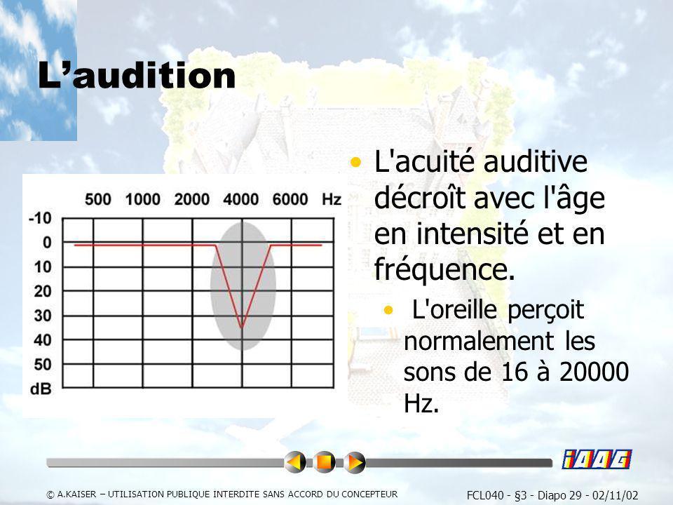 FCL040 - §3 - Diapo 29 - 02/11/02 © A.KAISER – UTILISATION PUBLIQUE INTERDITE SANS ACCORD DU CONCEPTEUR Laudition L'acuité auditive décroît avec l'âge