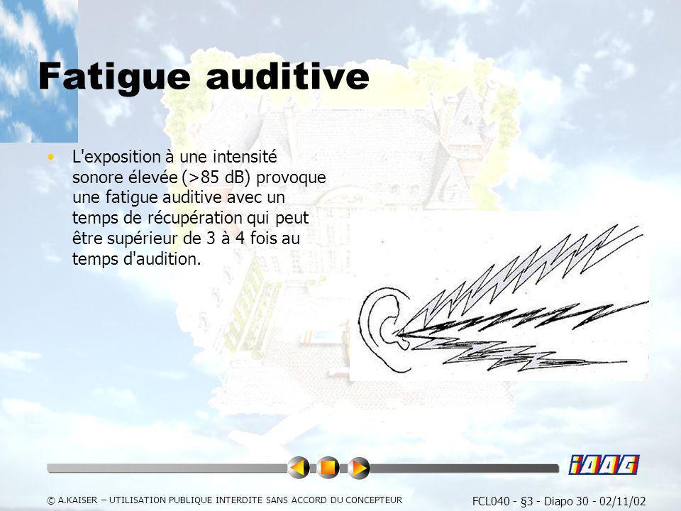 FCL040 - §3 - Diapo 30 - 02/11/02 © A.KAISER – UTILISATION PUBLIQUE INTERDITE SANS ACCORD DU CONCEPTEUR Fatigue auditive L'exposition à une intensité