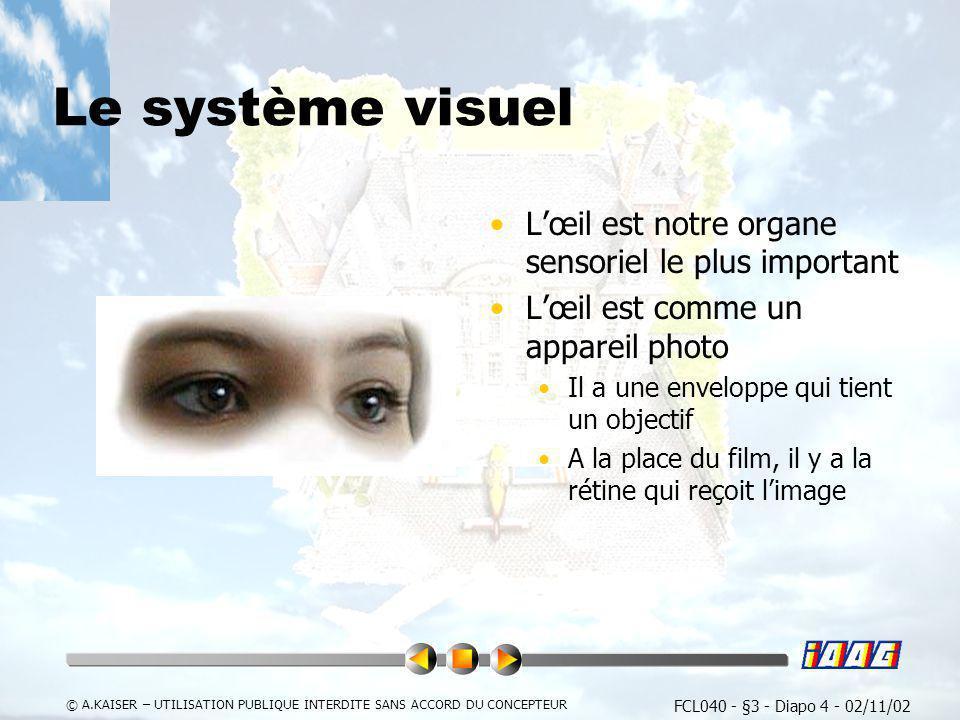FCL040 - §3 - Diapo 4 - 02/11/02 © A.KAISER – UTILISATION PUBLIQUE INTERDITE SANS ACCORD DU CONCEPTEUR Le système visuel Lœil est notre organe sensori