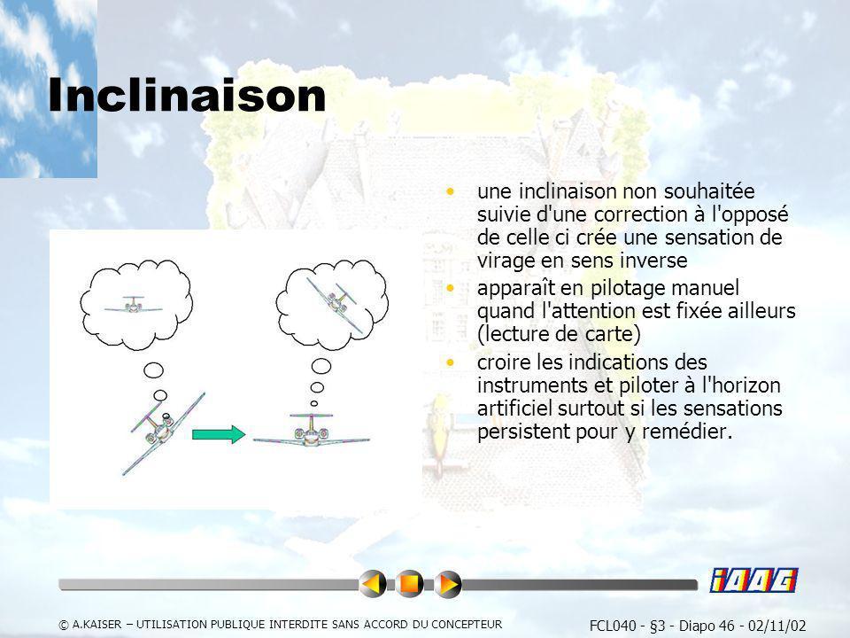 FCL040 - §3 - Diapo 46 - 02/11/02 © A.KAISER – UTILISATION PUBLIQUE INTERDITE SANS ACCORD DU CONCEPTEUR Inclinaison une inclinaison non souhaitée suiv