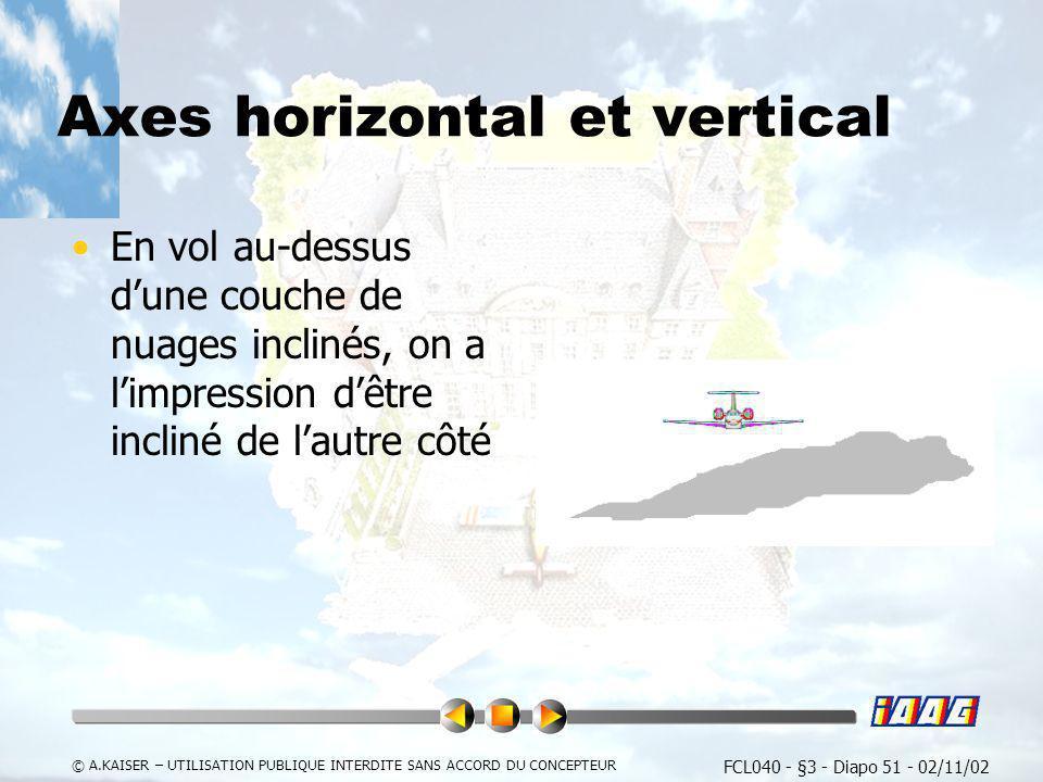 FCL040 - §3 - Diapo 51 - 02/11/02 © A.KAISER – UTILISATION PUBLIQUE INTERDITE SANS ACCORD DU CONCEPTEUR Axes horizontal et vertical En vol au-dessus d