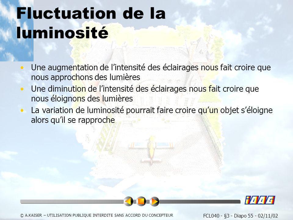FCL040 - §3 - Diapo 55 - 02/11/02 © A.KAISER – UTILISATION PUBLIQUE INTERDITE SANS ACCORD DU CONCEPTEUR Fluctuation de la luminosité Une augmentation