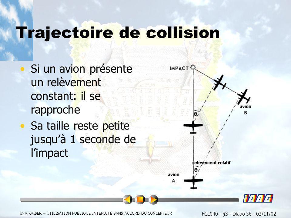 FCL040 - §3 - Diapo 56 - 02/11/02 © A.KAISER – UTILISATION PUBLIQUE INTERDITE SANS ACCORD DU CONCEPTEUR Trajectoire de collision Si un avion présente